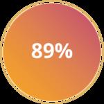 89% icon