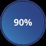 90% icon